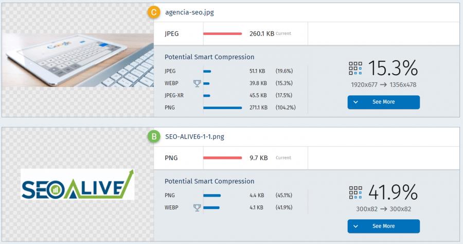 Optimización velocidad imágenes SEO