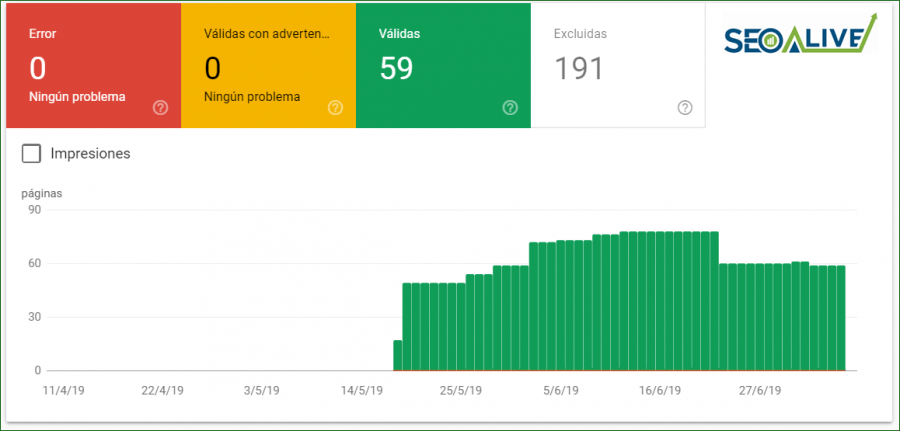 Indexación SEO Search Console
