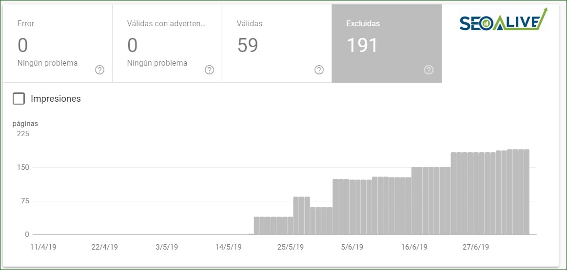 Errores SEO Search Console
