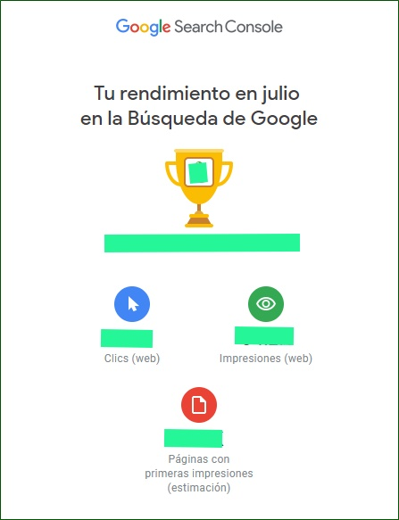 Google Search Console Rendimiento