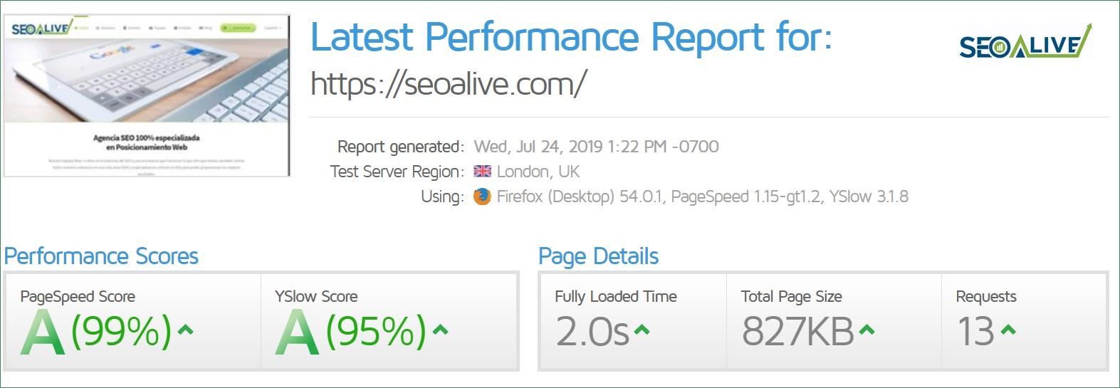 Velocidad Web SEO