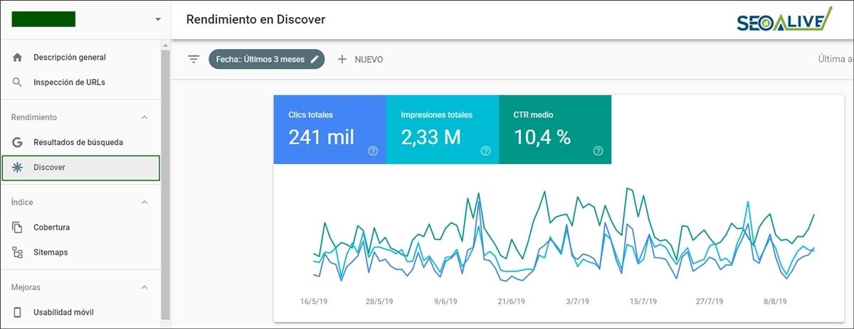 Ejemplo Google Discover 2019