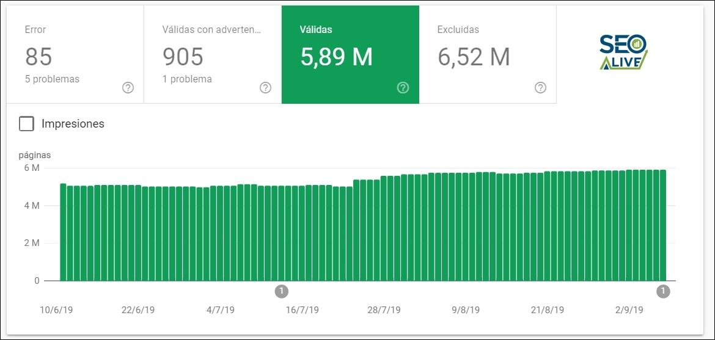 Indexación Google Search Console