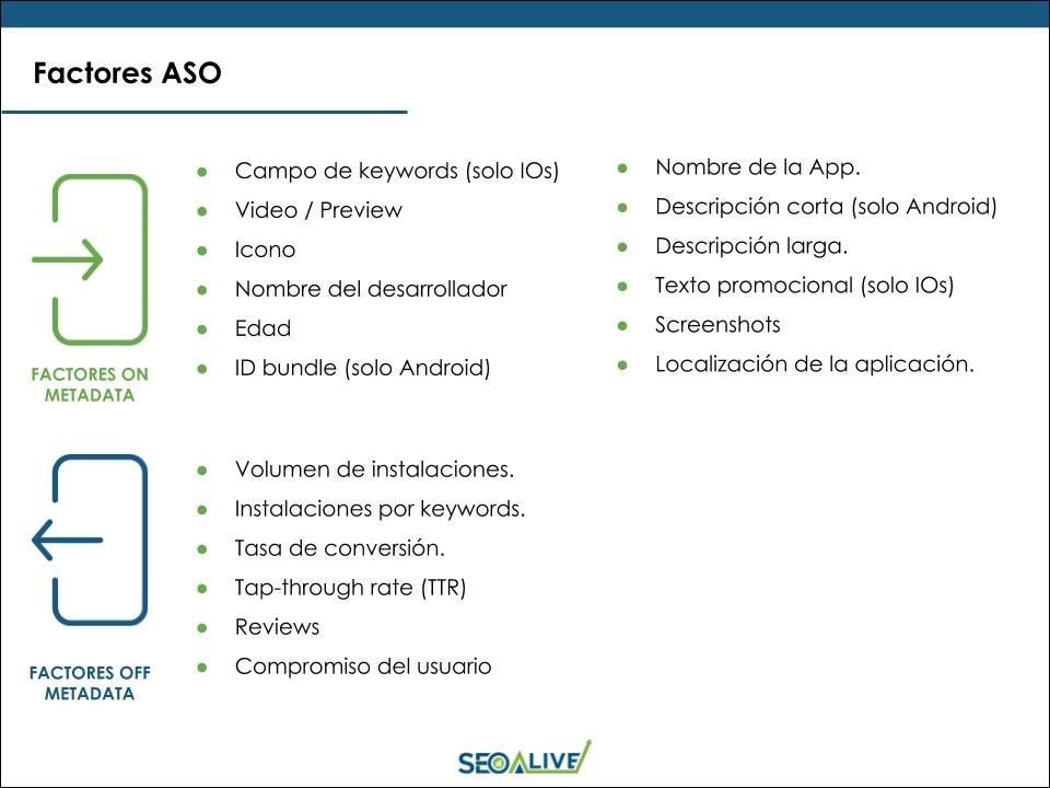 Factores ASO