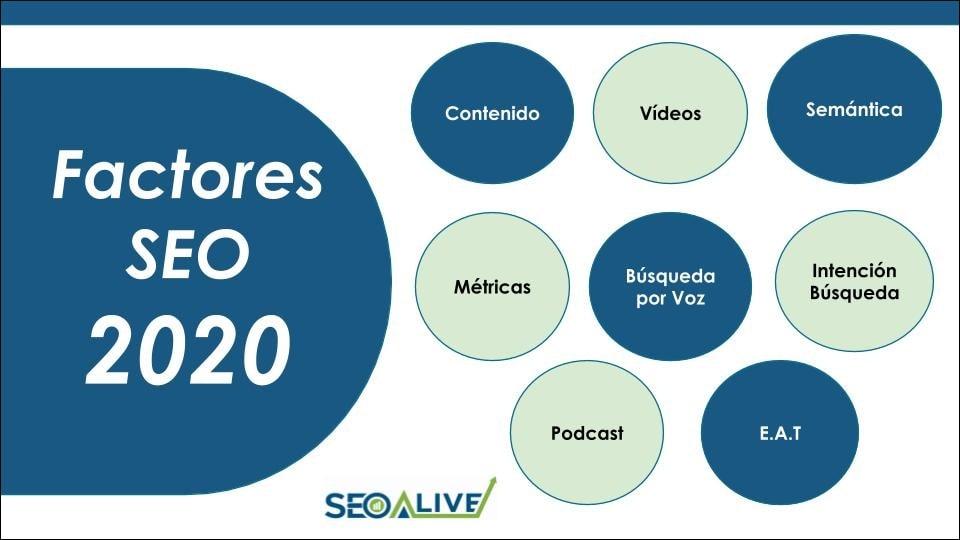 Factores SEO 2020