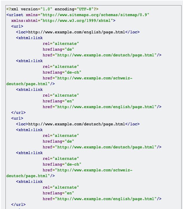 sitemap multi idioma