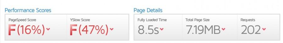 metricas del peso de una web