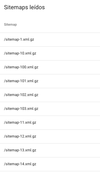 Recomendaciones para el Sitemap xml