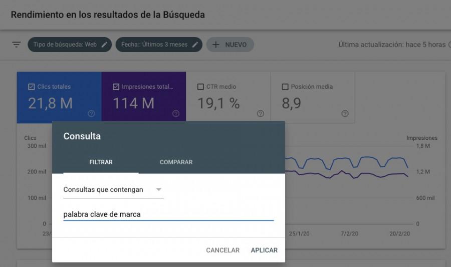 Calcular KPI SEO de marca con Search Console