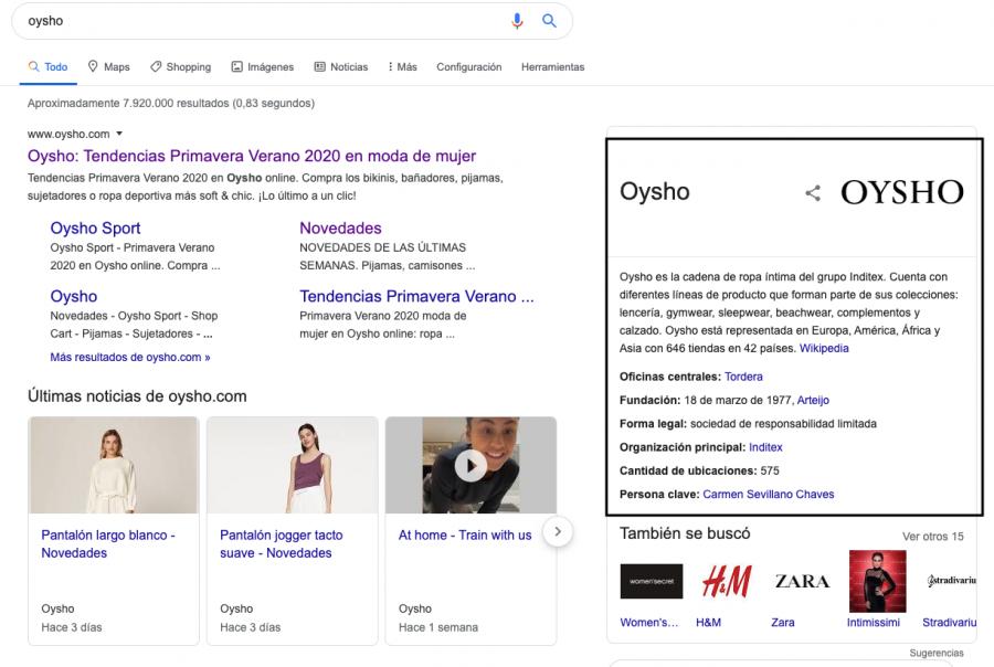 Ficha de Google MyBusiness en las serps